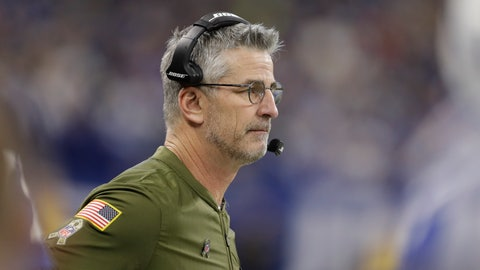 <p>               Indianapolis Colts head coach Frank Reich watches from the sideline during the second half of an NFL football game against the Jacksonville Jaguars in Indianapolis, Sunday, Nov. 11, 2018. (AP Photo/Darron Cummings)             </p>