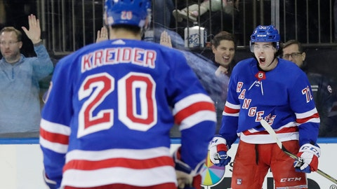 <p>               New York Rangers' Filip Chytil, right, celebrates after scoring a goal as teammate Chris Kreider (20) skates toward him during the second period of an NHL hockey game against the Vancouver Canucks Monday, Nov. 12, 2018, in New York. (AP Photo/Frank Franklin II)             </p>