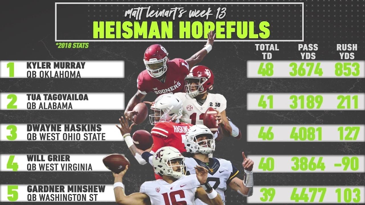Matt Leinart's Heisman Hopefuls: Kyler Murray is 'the best player in all of  college football'