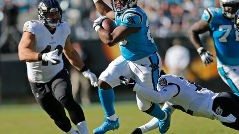 <p>               FILE - In this Sunday, Oct. 28, 2018 file photo, Carolina Panthers' C.J. Anderson (20) runs as Baltimore Ravens' Patrick Ricard (42) defends in the second half of an NFL football game in Charlotte, N.C. The Carolina Panthers waived running back C.J. Anderson, who was a 1,000-yard rusher in 2017 for the Denver Broncos. (AP Photo/Nell Redmond, File)             </p>