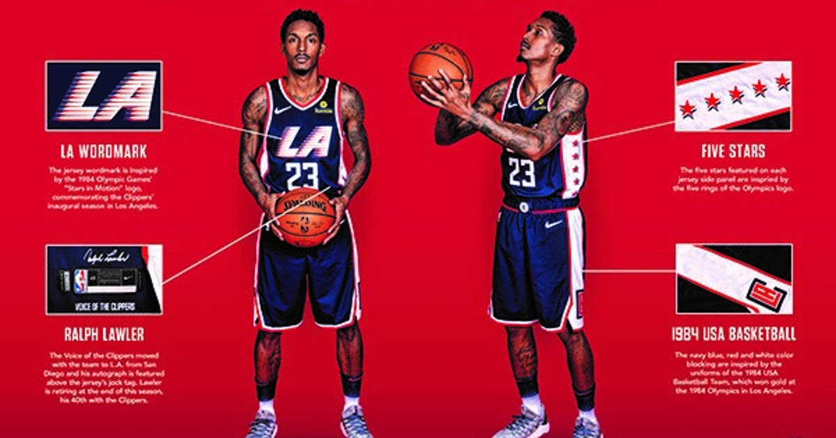 Los Angeles Clippers unveil  City Edition  uniforms  84de68bcd