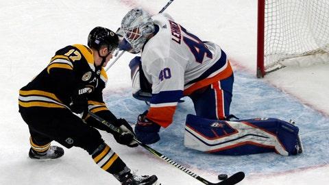 <p>               Boston Bruins center Ryan Donato (17) scores against New York Islanders goaltender Robin Lehner (40) during a shootout in an NHL hockey game, Thursday, Nov. 29, 2018, in Boston. (AP Photo/Elise Amendola)             </p>