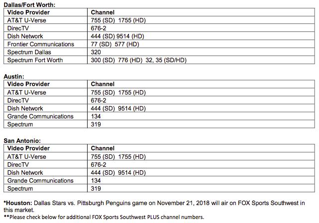 Channel Finder: Dallas Stars vs  Pittsburgh Penguins on FSSW