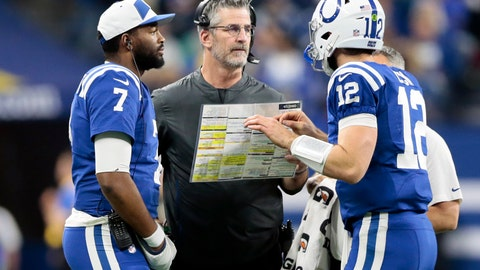 <p>               FILE - In this Nov. 25, 2018, file photo, Indianapolis Colts head coach Frank Reich talks with Indianapolis Colts quarterbacks Andrew Luck (12) and  Jacoby Brissett (7) during the second half of an NFL football game against the Miami Dolphins, in Indianapolis. Reich and his staff spend hours meticulously poring through game tapes, crunching numbers and plotting strategy each week. There's a meeting every Friday with the team's two analytics experts, where everything from over-under projections to weather conditions are discussed.(AP Photo/AJ Mast, File)             </p>