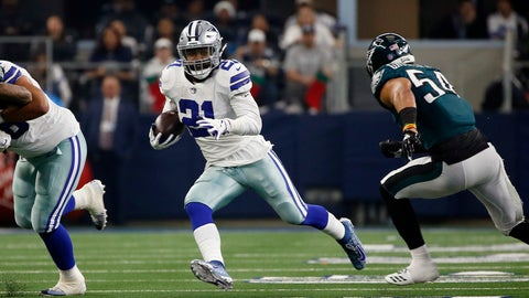 <p>               FILE - In this Sunday, Dec. 9, 2018, file photo, Dallas Cowboys running back Ezekiel Elliott (21) runs against the Philadelphia Eagles during the first half of an NFL football game in Arlington, Texas. If the Cowboys are for real, they will win their sixth straight game and clinch the NFC East at Indianapolis on Sunday.  (AP Photo/Ron Jenkins, File)             </p>