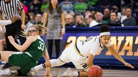 <p>               Notre Dame's Jordan Nixon (0) drives for the ball next to Binghamton's Rebecca Carmody (33) during the first half of an NCAA college basketball game Sunday, Dec. 16, 2018, in South Bend, Ind. (AP Photo/Robert Franklin)             </p>