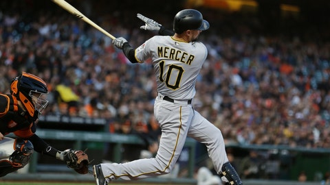 <p>               FILE - In this Aug. 10, 2018, file photo, Pittsburgh Pirates' Jordy Mercer follows through on an RBI single off San Francisco Giants starting pitcher Derek Holland during the second inning of a baseball game, in San Francisco. The rebuilding Tigers aren't a team likely to turn many heads this offseason, but they've wasted little time in pursuing their objectives, making three quiet free agent signings already. Mercer reached a one-year deal with Detroit, and so did pitchers Matt Moore and Tyson Ross.(AP Photo/Eric Risberg, File)             </p>