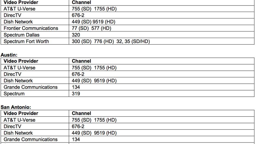 TV Channel Information: Dallas Stars vs  New York Islanders