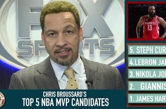 c51831f6b63d ... 2019 James Harden is the NBA MVP (so far)