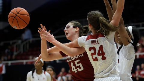 <p>               Washington State forward Borislava Hristova (45) passes away from Stanford's Lacie Hull (24) and DiJonai Carrington, right, during the first half of an NCAA college basketball game Sunday, Jan. 20, 2019, in Stanford, Calif. (AP Photo/Ben Margot)             </p>