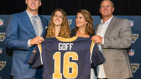 <p>               CORRECTS TO NANCY GOFF-File-This April 29, 2016, file photo shows  California's Jared Goff posing for photos with his family after being selected by the Los Angeles Rams as the first pick in the first round of the NFL football draft, in Los Angeles. From left, Jared Goff with sister, Lauren Goff and parents, Nancy Goff and Jerry Goff.  The Montreal Expos would be thrilled with this Super Bowl,  and those who used to be part of the extinct baseball franchise's evaluation process certainly are, even all these years later. Gone from the game for nearly 15 years, the former club has ties to both quarterbacks in Sunday's NFL championship game. The Expos traded for Jared Goff's father, Jerry, nearly three decades ago. Goff made his major league debut for Montreal in 1990 and played 55 games for the team as a backup catcher that year and in 1992.(AP Photo/Damian Dovarganes, File)             </p>