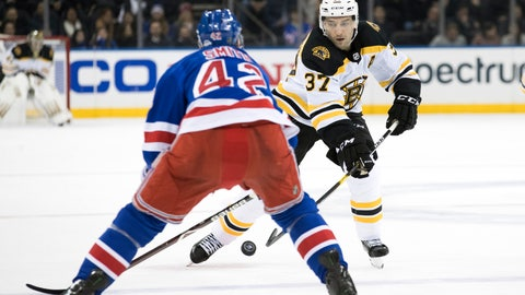 <p>               Boston Bruins center Patrice Bergeron (37) skates against New York Rangers defenseman Brendan Smith (42) in the first period of an NHL hockey game, Wednesday, Feb. 6, 2019, at Madison Square Garden in New York. (AP Photo/Mary Altaffer)             </p>