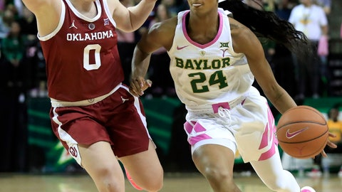 <p>               Oklahoma's Jessi Murcer (0) defends against Baylor guard Chloe Jackson (24) during the second half of an NCAA college basketball game in Waco, Texas, Saturday, Feb. 16, 2019. (AP Photo/Tony Gutierrez)             </p>