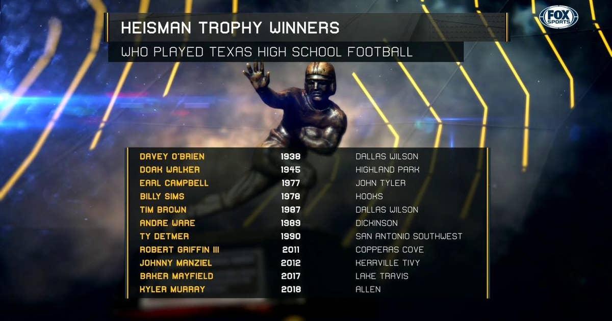 Heisman Trophy Winners in Texas | Southwest Signing Day
