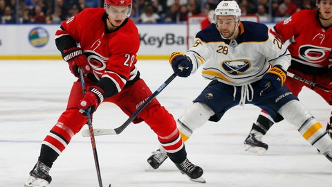 <p>               Buffalo Sabres forward Zemgus Girgensons (28) stick checks Carolina Hurricanes forward Sebastian Aho (20) during the second period of an NHL hockey game Thursday, Feb. 7, 2019, in Buffalo N.Y. (AP Photo/Jeffrey T. Barnes)             </p>