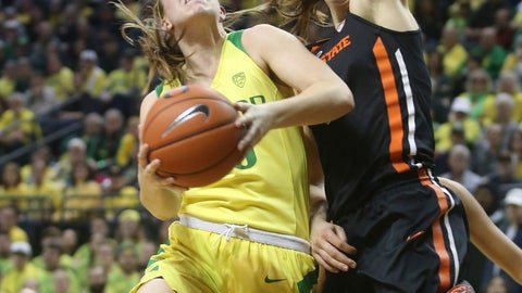 <p>               Oregon's Sabrina Ionescu, left, goes up to shoot against Oregon State's Mikayla Pivec during the second quarter of an NCAA college basketball game Friday, Feb. 15, 2019, in Eugene, Ore. (AP Photo/Chris Pietsch)             </p>