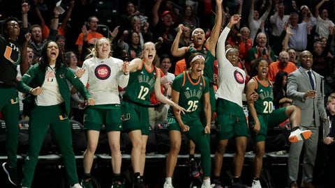 <p>               Miami players react on the bench during the second half of an NCAA college basketball game against Notre Dame, Thursday, Feb. 7, 2019, in Coral Gables, Fla. (AP Photo/Brynn Anderson)             </p>