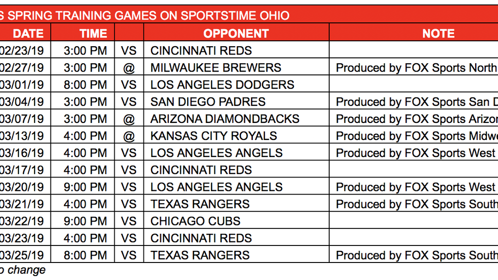 SportsTime Ohio's 2019 Cleveland Indians Schedule Includes