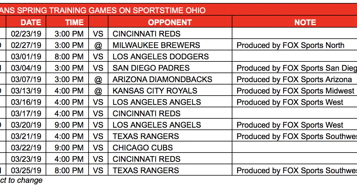 Sportstime Ohio S 2019 Cleveland Indians Schedule Includes 157