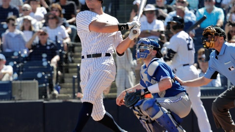 <p>               New York Yankees' Aaron Judge, left, follows through on a double in the third inning during a spring training baseball game against the Toronto Blue Jays, Monday, Feb. 25, 2019, in Tampa, Fla. At right is Toronto Blue Jays catcher Danny Jansen. (AP Photo/Lynne Sladky)             </p>