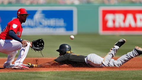 <p>               Pittsburgh Pirates' Pablo Reyes (15) steals second base as Boston Red Sox third baseman Eduardo Nunez (36) handles the late throw in the first inning of a spring training baseball game Wednesday, March 6, 2019, in Fort Myers, Fla. (AP Photo/John Bazemore)             </p>