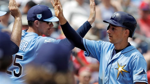 <p>               FILE - In this Monday, March 11, 2019, file photo, Tampa Bay Rays' Brandon Lowe, right, high-fives teammates after scoring on a two-run single by Willy Adames during the second inning of a spring training baseball game against the Philadelphia Phillies in Clearwater, Fla. Lowe, who made his big league debut last August, has agreed to a $24 million, six-year contract with the Rays. (AP Photo/Chris O'Meara, File             </p>