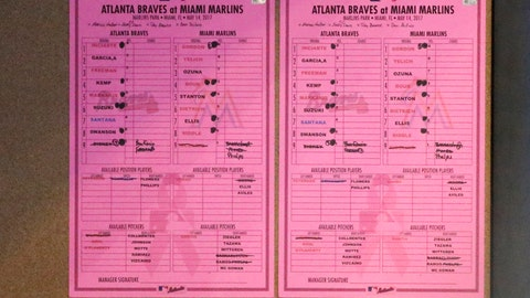 <p>               FILE - In this May 14, 2017, file photo, the lineups are displayed in the visitor's dugout during the eighth inning of a baseball game between the Miami Marlins and the Atlanta Braves in Miami. Major league teams this season must notify the commissioner's office of their starting lineups before they are announced at stadiums. The decision Thursday, March 7, 2019, comes in response to the Supreme Court ruling that has led to more widespread legal gambling. (AP Photo/Wilfredo Lee, File)             </p>
