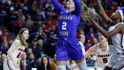 <p>               BYU's Shaylee Gonzales shoots against Gonzaga during the first half of an NCAA final college basketball game at the West Coast Conference women's tournament, Tuesday, March 12, 2019, in Las Vegas. (AP Photo/John Locher)             </p>