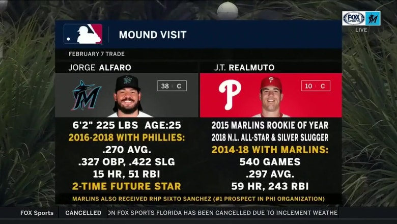 Will Jorge Alfaro be ready for a full workload come Opening Day?