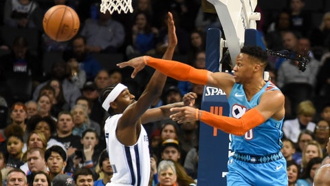 <p>               Oklahoma City Thunder guard Russell Wesatbrook, right, passes the ball around Memphis Grizzlies guard Justin Holiday, left, in the first half of an NBA basketball game, Sunday, March 3, 2019, in Oklahoma City. (AP Photo/Kyle Phillips)             </p>