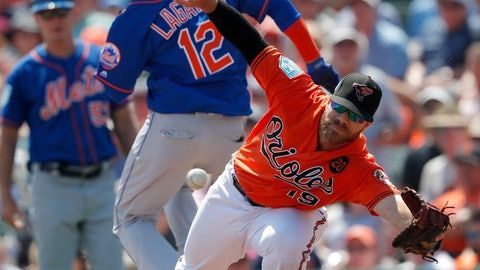 <p>               New York Mets' Juan Lagares (12) is safe at first base with a base hit as Baltimore Orioles first baseman Chris Davis (19) reaches for the throw in the fourth inning of a spring training baseball game Monday, March 25, 2019, in Sarasota, Fla. (AP Photo/John Bazemore)             </p>