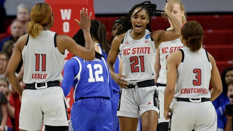 <p>               North Carolina State's Kiara Leslie (11), DD Rogers (21) and Kai Crutchfield (3) react following a play against Kentucky during the first half of a second round women's college basketball game in the NCAA Tournament in Raleigh, N.C., Monday, March 25, 2019. (AP Photo/Gerry Broome)             </p>