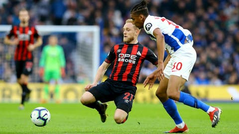 <p>               Huddersfield Town's Alex Pritchard, left and Brighton's Bernardo battle for the ball, during the English Premier League soccer match between Brighton and Huddersfield Town,  at the AMEX Stadium, in Brighton, England, Saturday, March 2, 2019. (Gareth Fuller/PA via AP)             </p>