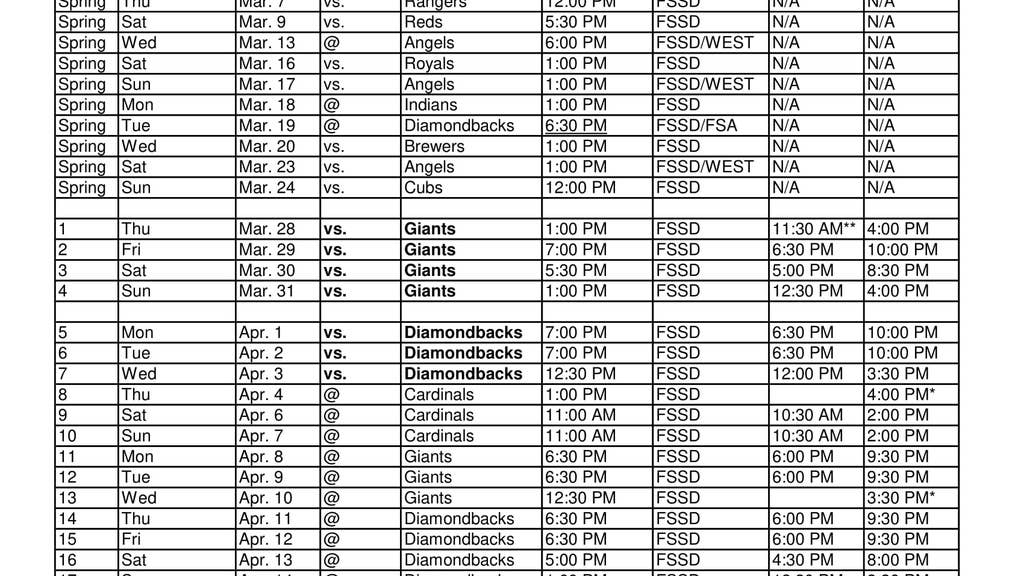 FOX Sports San Diego announces 2019 Padres regular-season