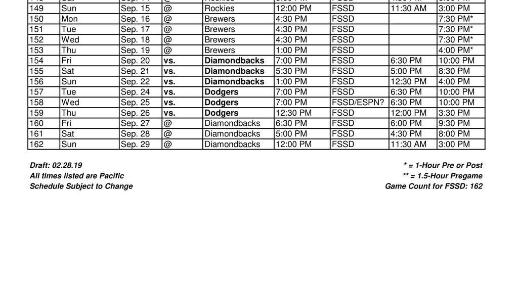 FOX Sports San Diego announces 2019 Padres regular-season broadcast