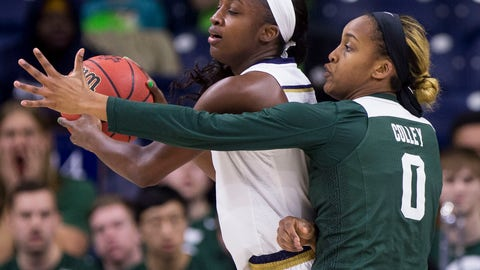 <p>               Notre Dame's Jackie Young, left, looks to pass as Michigan State's Shay Colley (0) defends during a second-round game in the NCAA women's college basketball tournament in South Bend, Ind., Monday, March 25, 2019. (AP Photo/Robert Franklin)             </p>