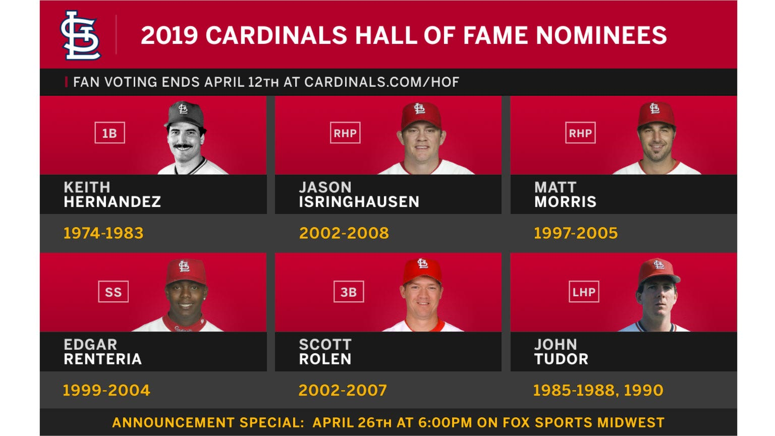 Cardinals Hall of Fame nominees: Hernandez, Isringhausen