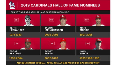Cardinals Hall of Fame 2019 nominees: Keith Hernandez, Jason Isringhausen, Matt Morris, Edgar Renteria, Scott Rolen, John Tudor.