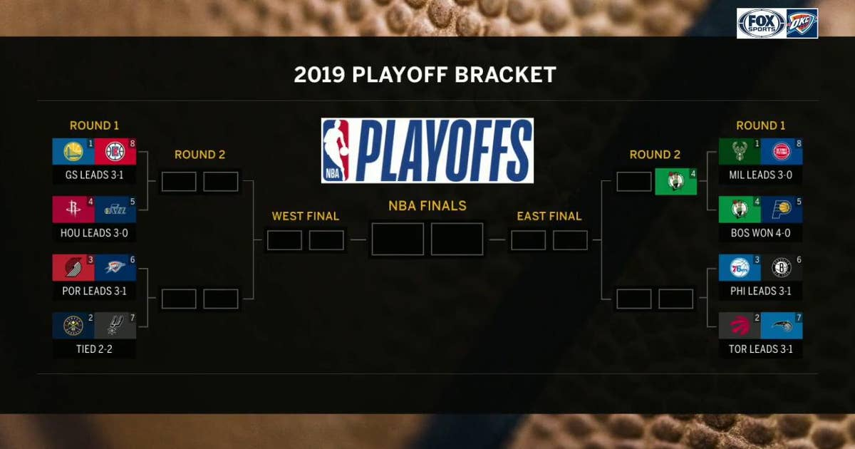 NBA Playoff Bracket Update | Thunder Live