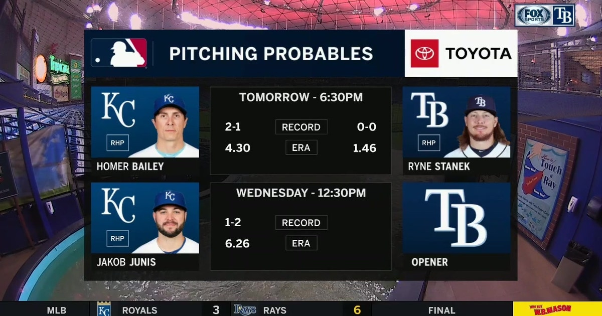 Opener Ryne Stanek gets the call for Rays in Game 2 vs. Royals
