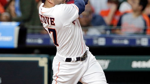 <p>               Houston Astros second baseman Jose Altuve (27) watches his second home run during the fifth inning of a baseball game against the New York Yankees Wednesday, April 10, 2019, in Houston. (AP Photo/Michael Wyke)             </p>