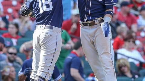 <p>               San Diego Padres' Austin Hedges, left, and Fernando Tatis Jr. celebrate after Hedges hit a two-run home run during the eighth inning of a baseball game against the St. Louis Cardinals, Saturday, April 6, 2019, in St. Louis. (AP Photo/Scott Kane)             </p>