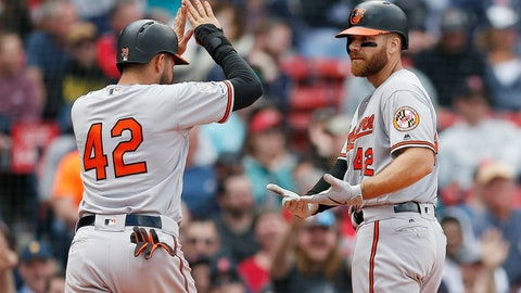 <p>               Baltimore Orioles' Chris Davis, right, celebrates his two-run home run that also drove in Renato Nunez, left, during the eighth inning of a baseball game against the Boston Red Sox in Boston, Monday, April 15, 2019. (AP Photo/Michael Dwyer)             </p>