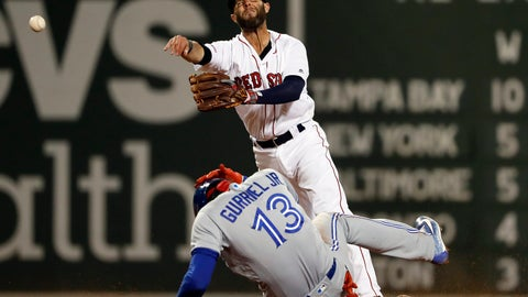 <p>               Boston Red Sox second baseman Dustin Pedroia throws to first after forcing out Toronto Blue Jays' Lourdes Gurriel Jr. during the third inning of a baseball game Thursday, April 11, 2019, at Fenway Park in Boston. Socrates Brito was safe at first. (AP Photo/Winslow Townson)             </p>