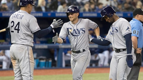 <p>               Tampa Bay Rays' Brandon Lowe, middle, is congratulated after scoring on his two-run home against the Toronto Blue Jays during the seventh inning of a baseball game Friday, April 12, 2019, in Toronto. (Fred Thornhill/The Canadian Press via AP)             </p>