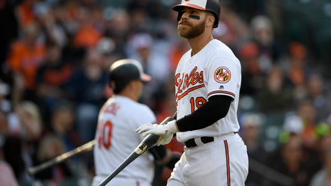 <p>               Baltimore Orioles' Chris Davis walks toward the dugout after he struck out during the sixth inning of the team's baseball game against the New York Yankees, Thursday, April 4, 2019, in Baltimore. The Yankees won 8-4.(AP Photo/Nick Wass)             </p>