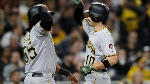 <p>               Pittsburgh Pirates' Bryan Reynolds, right, is greeted by Josh Bell after hitting a two-run home run during the fourth inning of the team's baseball game against the San Diego Padres, Friday, May 17, 2019, in San Diego. (AP Photo/Gregory Bull)             </p>