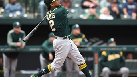 <p>               FILE - In this April 11, 2019, file photo, Oakland Athletics' Khris Davis watches his two-run home run against the Baltimore Orioles during the fourth inning of a baseball game in Baltimore. The Athletics are hoping to get injured slugger Davis back in the lineup for the middle game of a series against the first-place Houston Astros. Davis took batting practice before the series opener and could be activated from the injured list as early as Saturday, June 1. (AP Photo/Gail Burton, File)             </p>