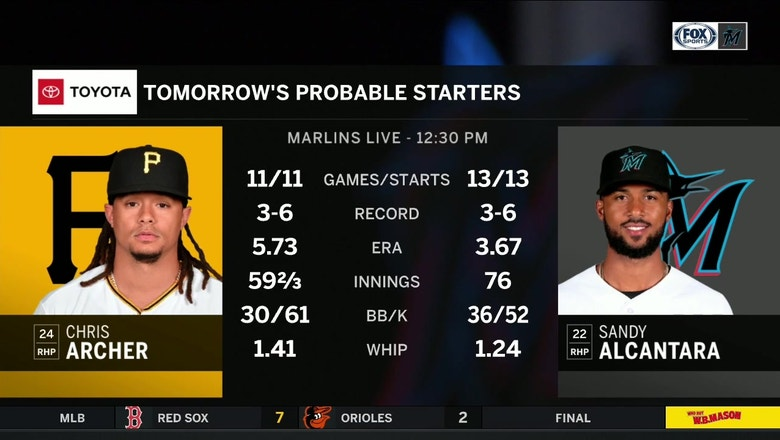 Sandy Alcántara, Chris Archer head to the hill as Marlins battle it out with Pirates in rubber match