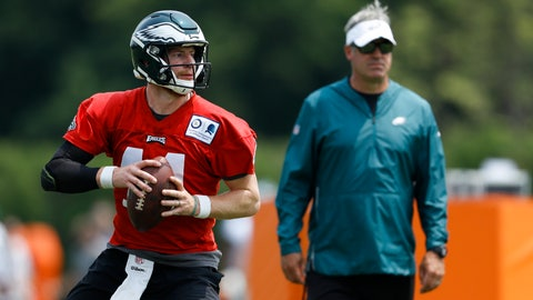 <p>               Philadelphia Eagles' Carson Wentz, left, participates in a drill as head coach Doug Pederson looks on during organized team activities at the NFL football team's practice facility, Wednesday, June 5, 2019, in Philadelphia. (AP Photo/Matt Slocum)             </p>